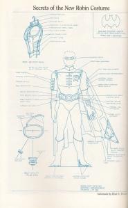 Robin Costume Schematic